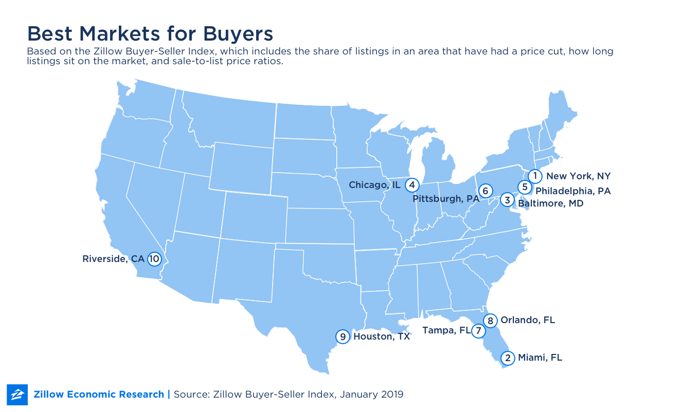 10 Best Markets for Home Buyers - Zillow Research Zillow Map on pathfinder rpg maps, spanish speaking maps, fictional maps, groundwater maps, expedia maps, high quality maps, pictometry maps, jones soda, microsoft maps, teaching maps, google maps, social studies maps, aerial maps, alternate history maps, civilization 5 maps, geoportal maps, walmart maps, local maps, mapquest maps, tumblr maps, yandex maps,