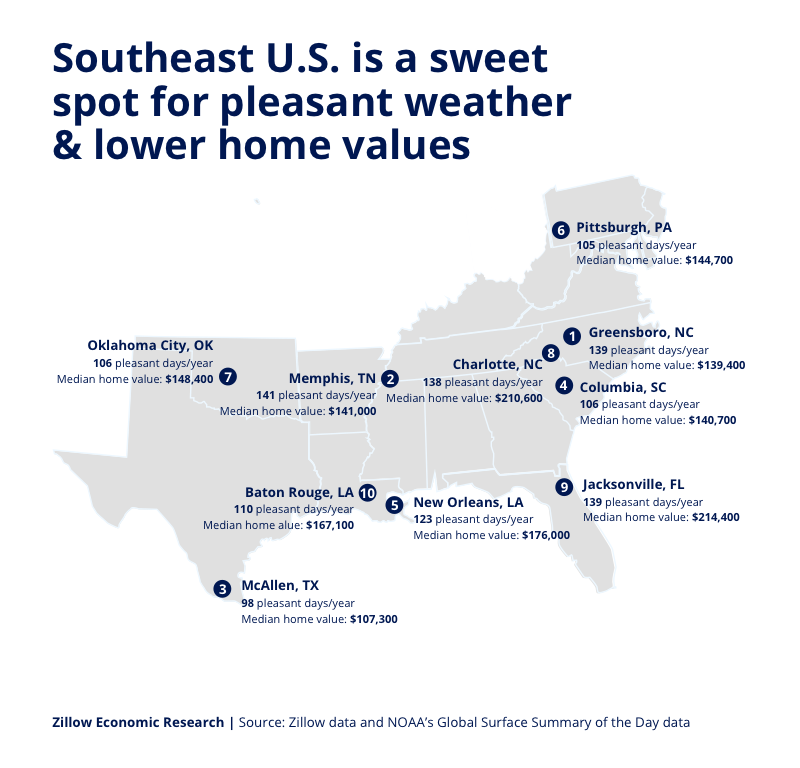 Zillow South Florida: California Dreamin': U.S. Home Values Are Highest Where