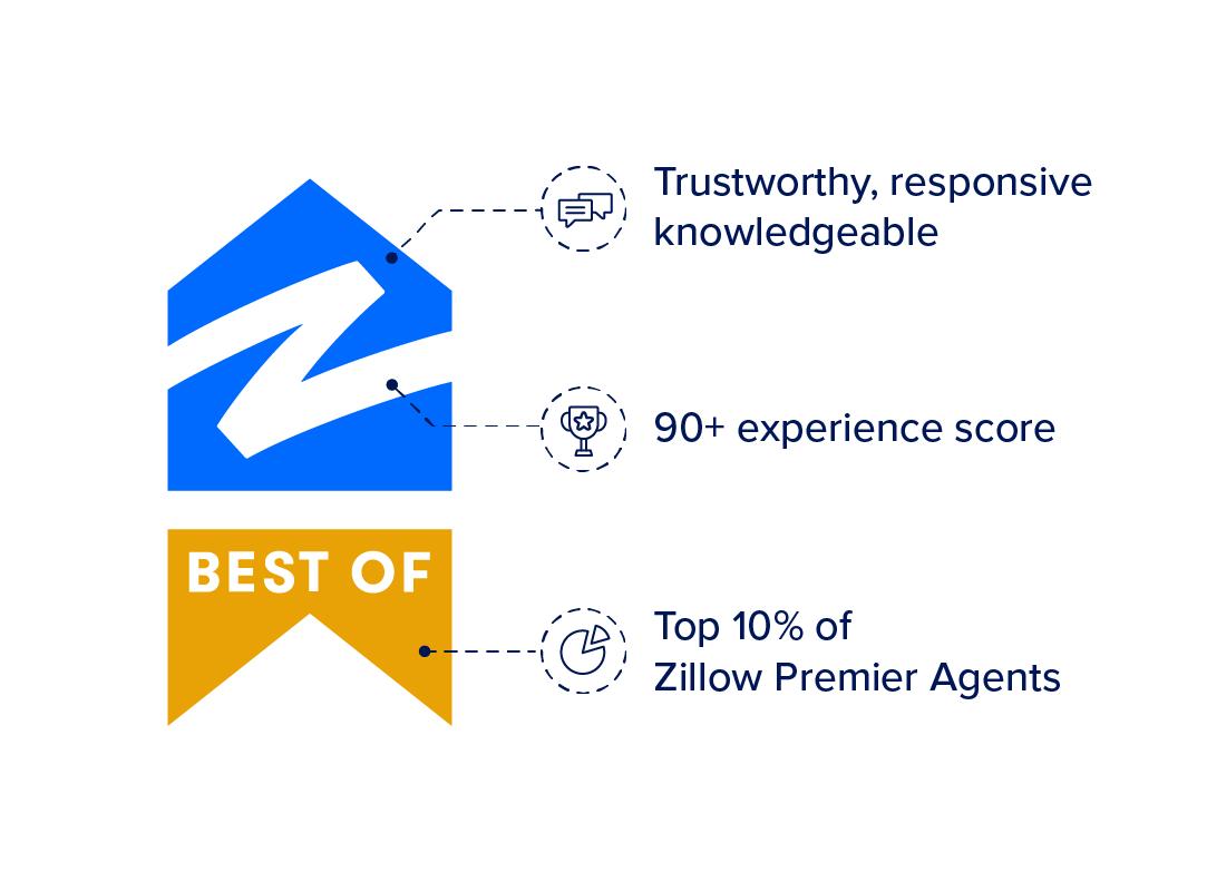 Best of Zillow - Zillow Premier Agent