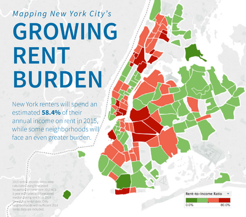 Rental New York: Bright Lights, Big Rent Burden: Understanding New York