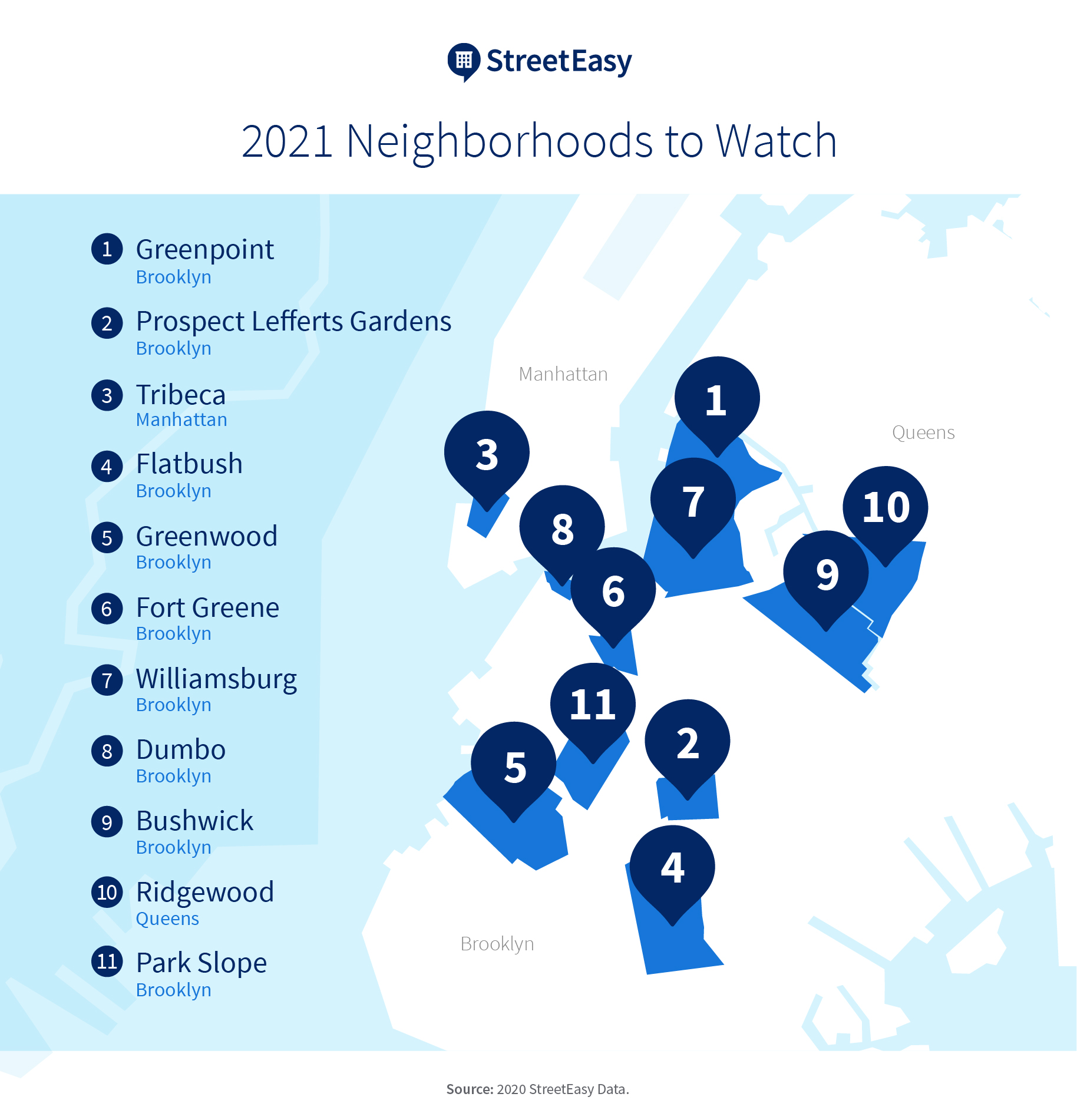 mapo de venontaj kvartaloj en New York por 2021