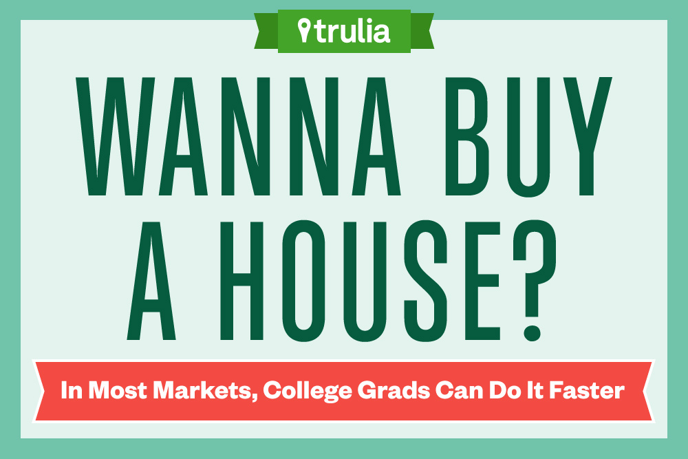 How Do Student Loans Affect Saving for a Home?