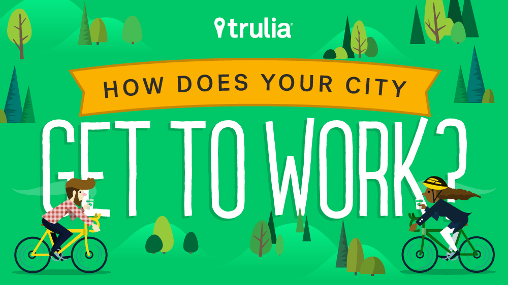 What's Your City's Commute Time To Work?