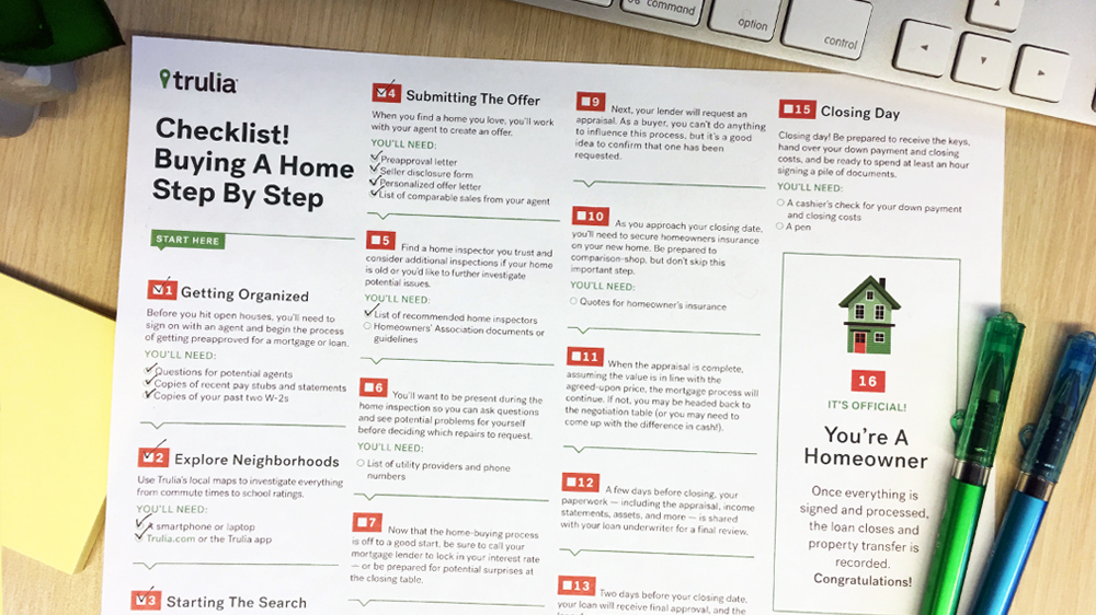 image about Home Buying Checklist Printable named Trulias Sanity-Preserving Household Purchasing Course of action Record Genuine