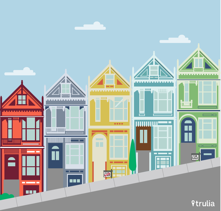 buying first home san francisco