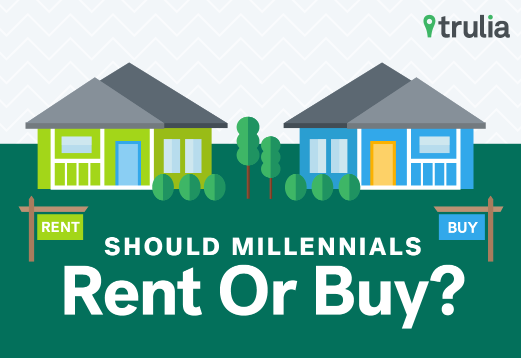 Should Millennials Rent Or Buy Trulia Research
